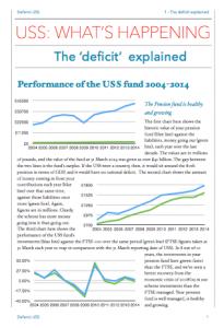 Deficit explained
