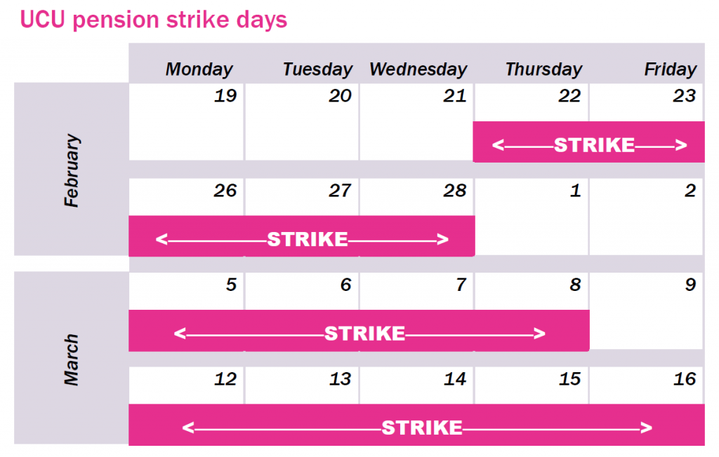 graphic of strike days