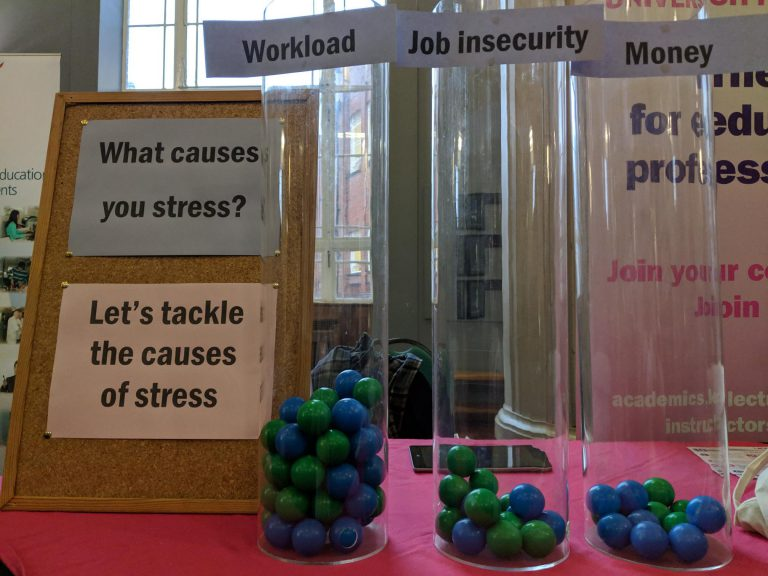 Ball tube physical graph showing lots more balls in the workload tube than job security or money