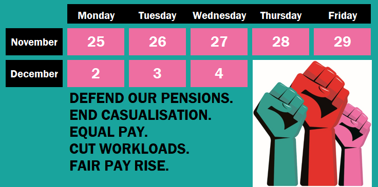 Graphic image of strike dates: Monday 25th November to Friday 29 November then Monday 2 December to Wednesday 4 December.